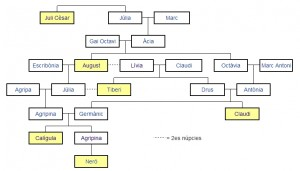 arbre gelnealogic