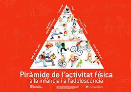image piramide