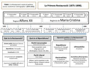 esquema-restauraci-18741931-1-638