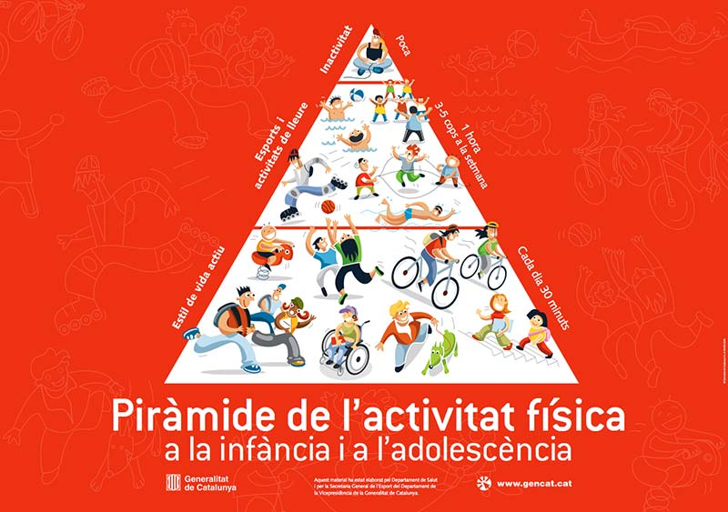 piramide_exercici