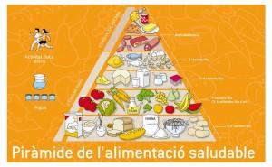 piramide-alimentacio