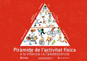 piramide_activitat_fisica