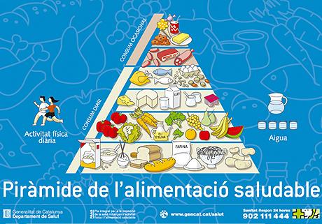 piramidegencat.jpg