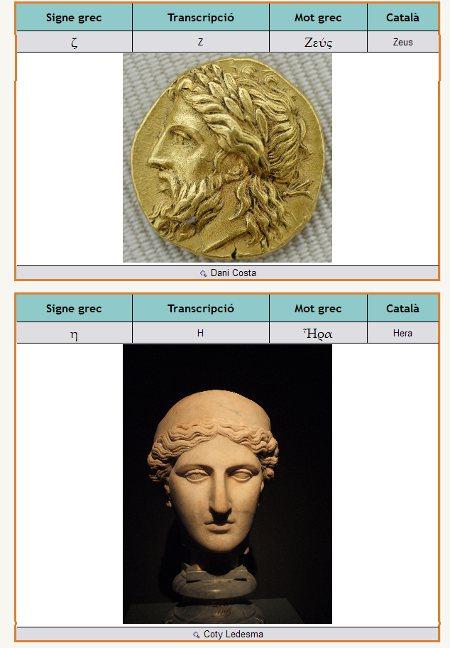 Transcripció grec - Base de dades a Moodle