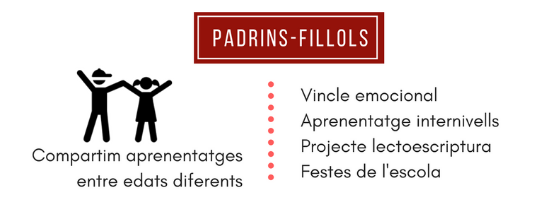 padrins i fillols captura