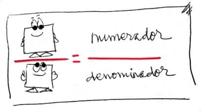 Fraccions, fraccions…