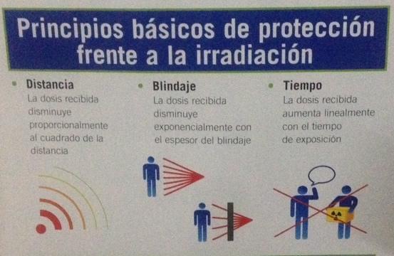radiacio_proporcionalitat