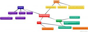 new-mind-map-1