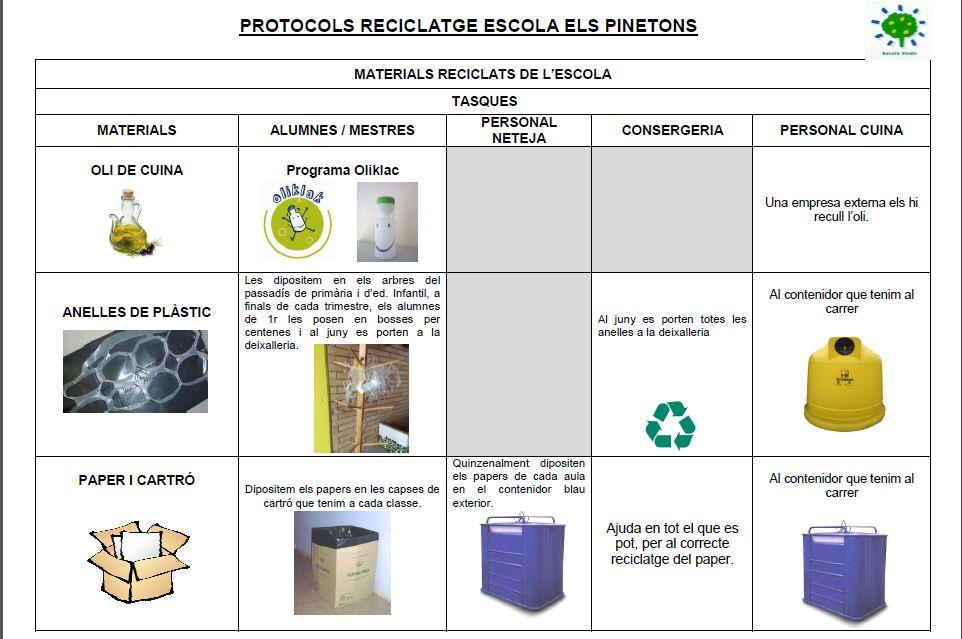 protocolsescola1