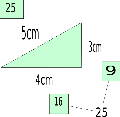 pitagores
