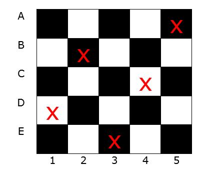 solució enigma número 19