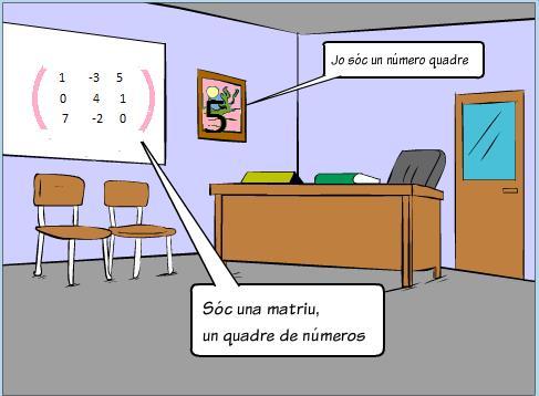 matrius