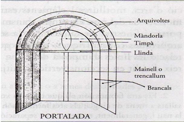portalada