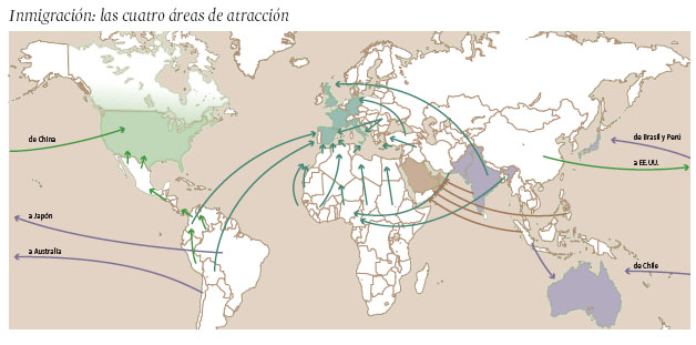 http://blocs.xtec.cat/geografia/files/2008/01/inmigracion-las-cuatro-areas-de-atraccion.jpg