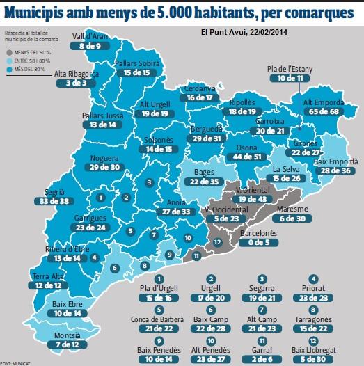 mapa catalunya municipis amb menys de 5000 hab
