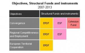 fons-estructurals