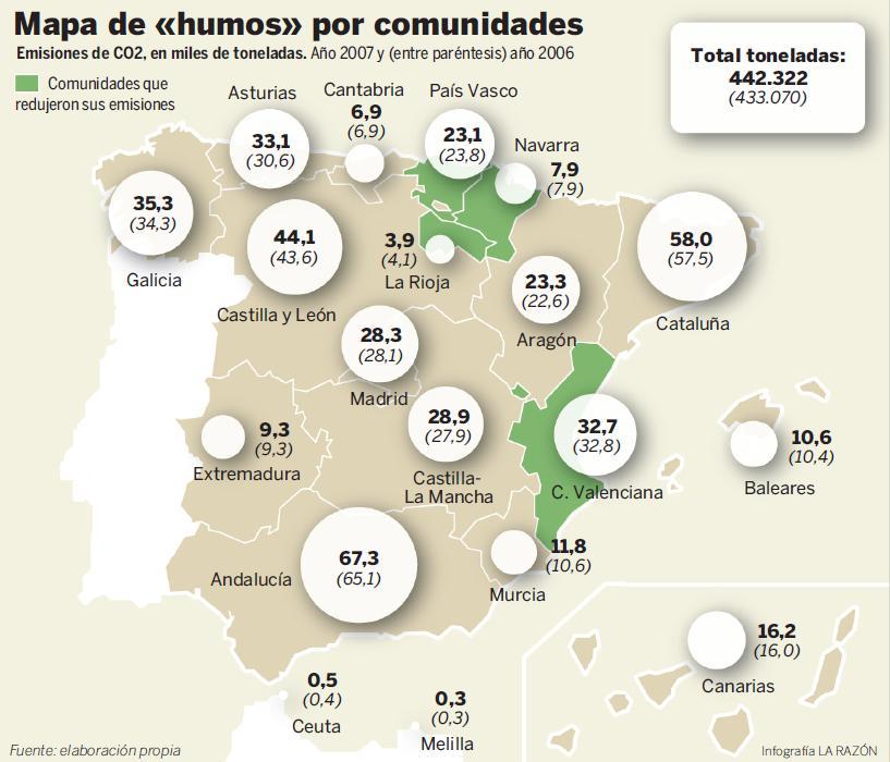 mapa-emision-co2-por-comunidades