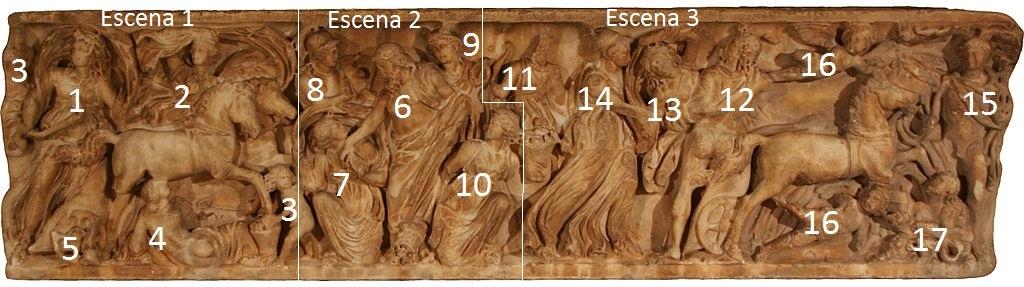 Escenes i personatges del Rapte de Prosèrpina