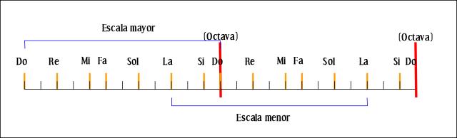 escala.png