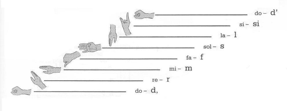 fononimia_manos.jpg