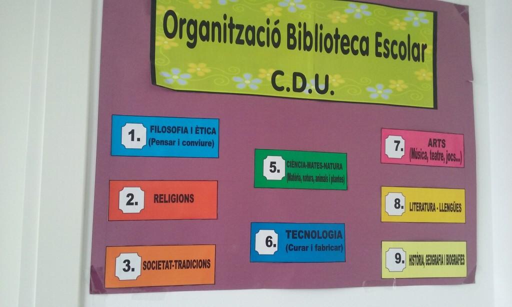 CDU BiblioLLV