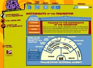 els-instruments-de-lorquestra