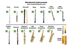 els-instruments-musictech