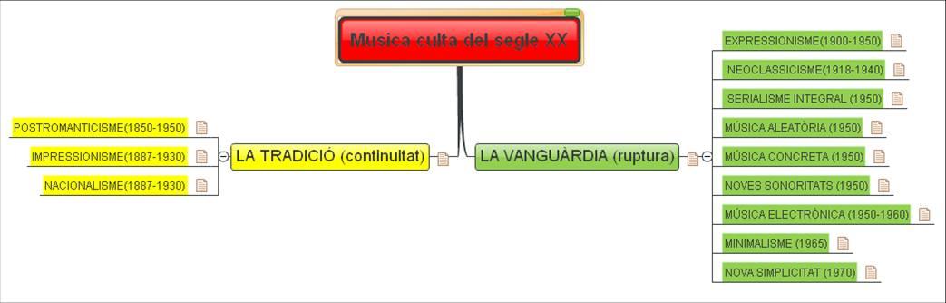 mapa-conceptual-musica-s-xx9