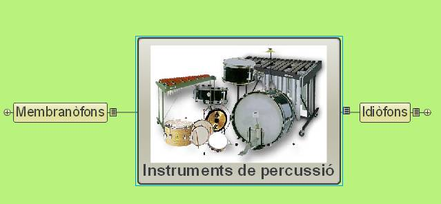 instruments-percussiomindomo