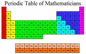 periodic_table_mathematicians-480x301