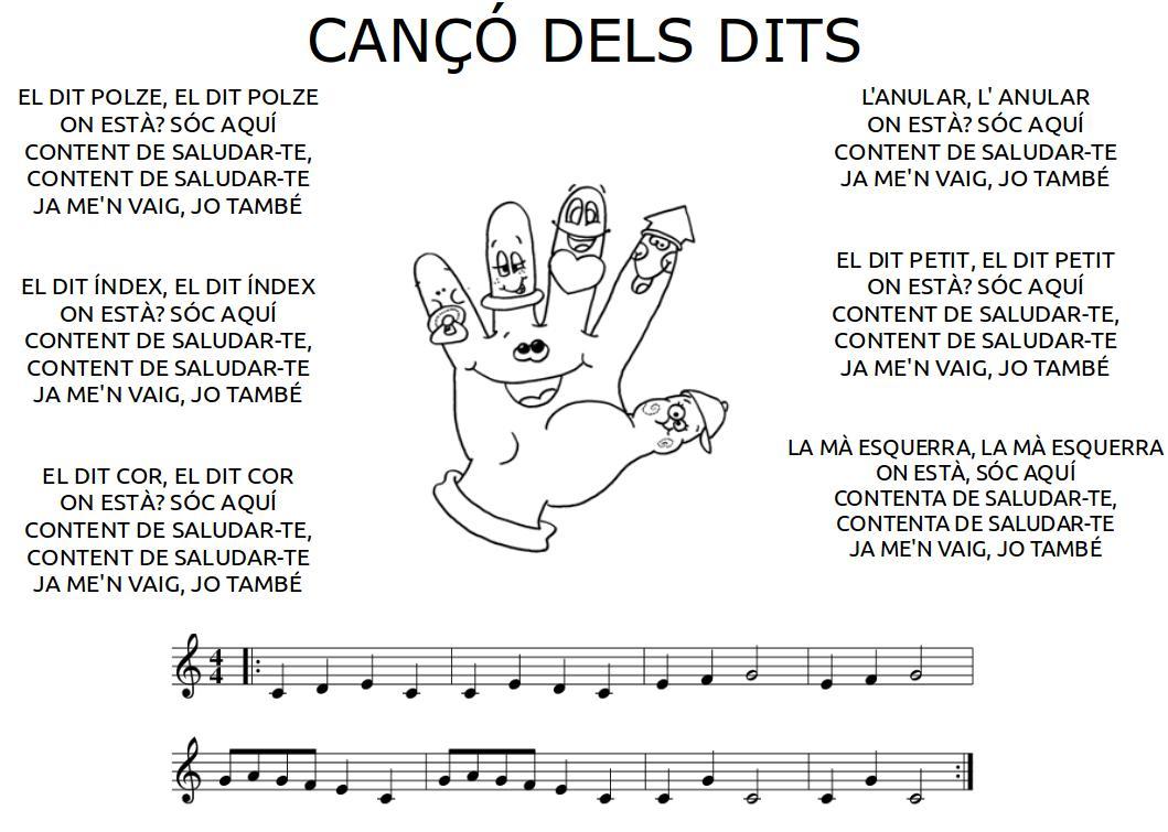 CANÇÓ DELS DITS