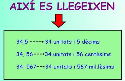 Resultado de imagen de decimals catala