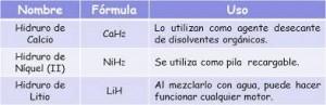 hidruro 2