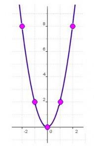 ecuacionesdesegundogrado220