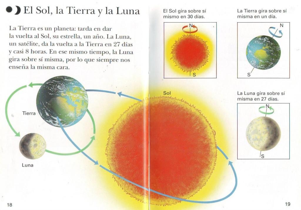 sol_terra_lluna2