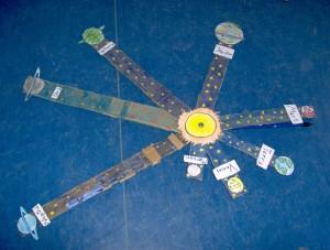 sistema solar iurii