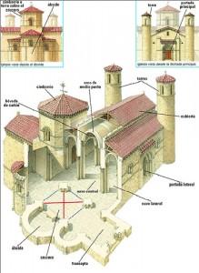 romanic-en-construccio