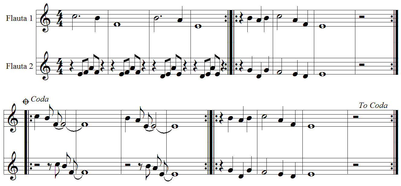 Partitura All That