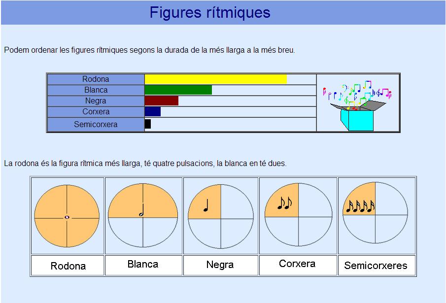 Figures rítmiques