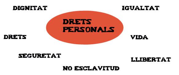 Drets