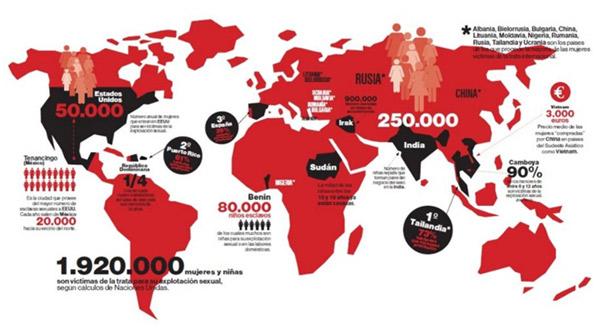 El mundo. Infografia: André Gianzo