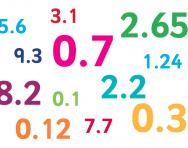 Resultat d'imatges de nombres decimals