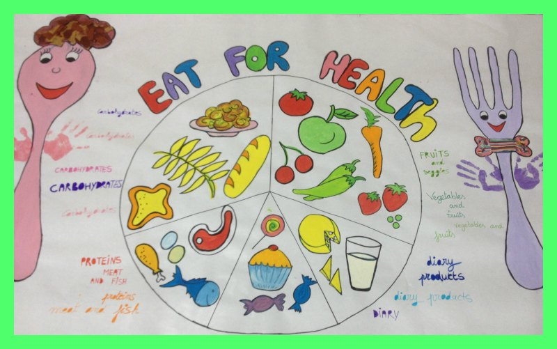 Making a poster for a healthy diet | Ready To Talk
