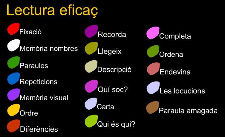 http://blocs.xtec.cat/recnuria/files/2010/05/lectura-eficac.jpg