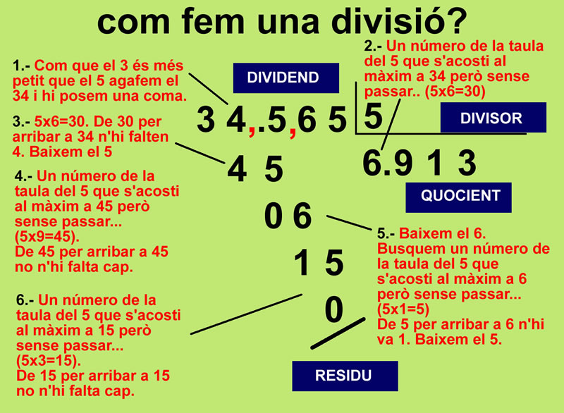 com_fer_divisio_01
