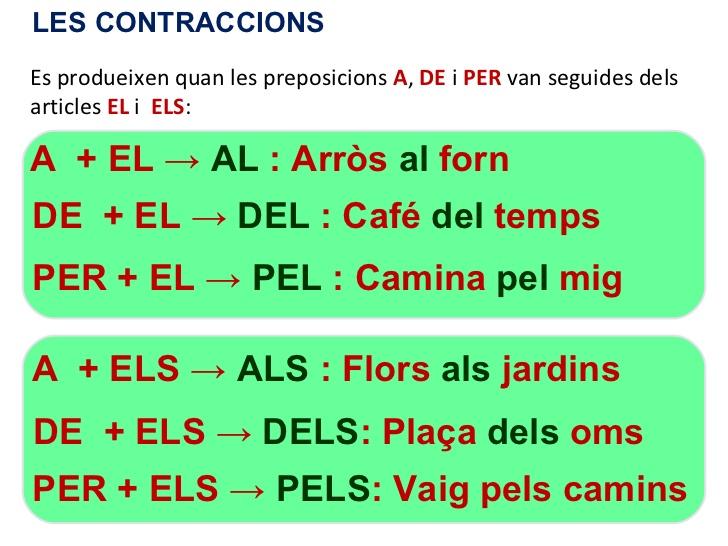 les-contraccions-1-728