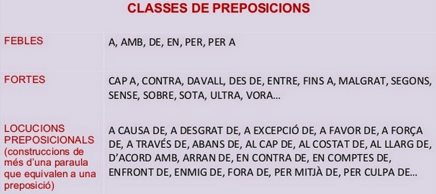 preposicions