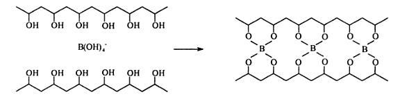 molecula polimer