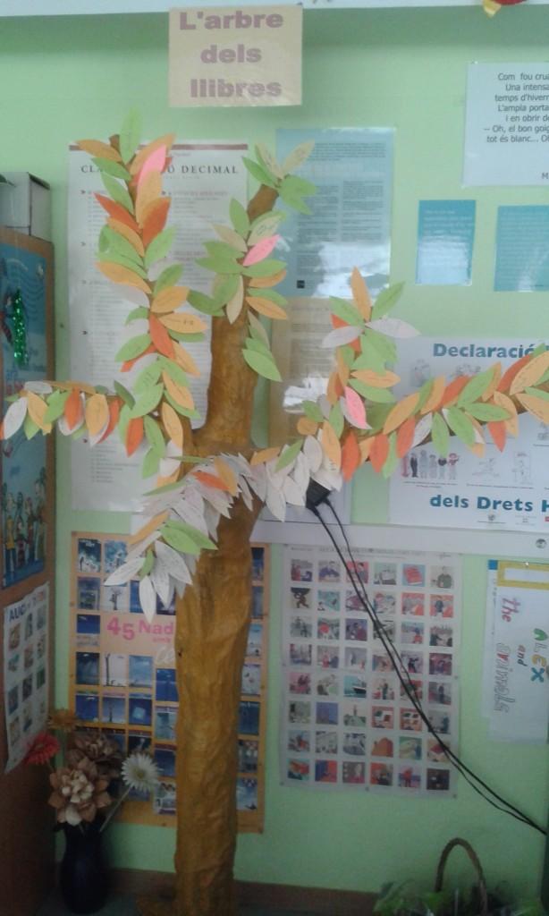 arbre lector
