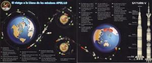 Fases del viatge a la Lluna